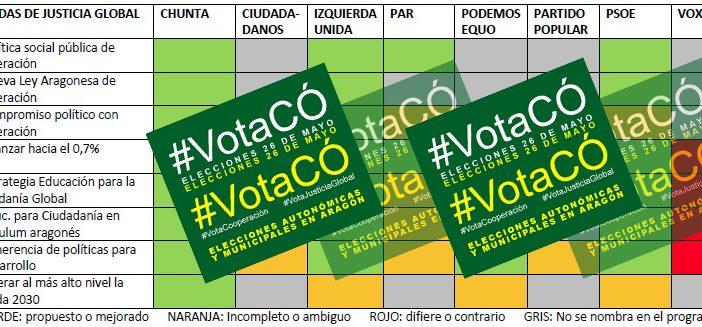 ¿Qué dicen los programas electorales aragoneses sobre justicia global? #VotaCÓ